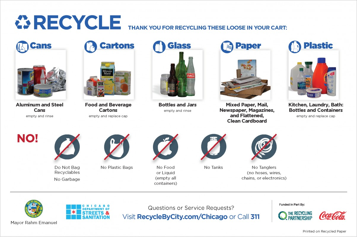 Behind The Scenes Of Chicagos New Recycling Campaign