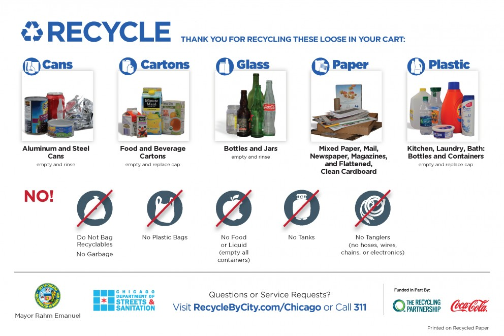 graphic regarding Printable Guide titled Printable recycling laws